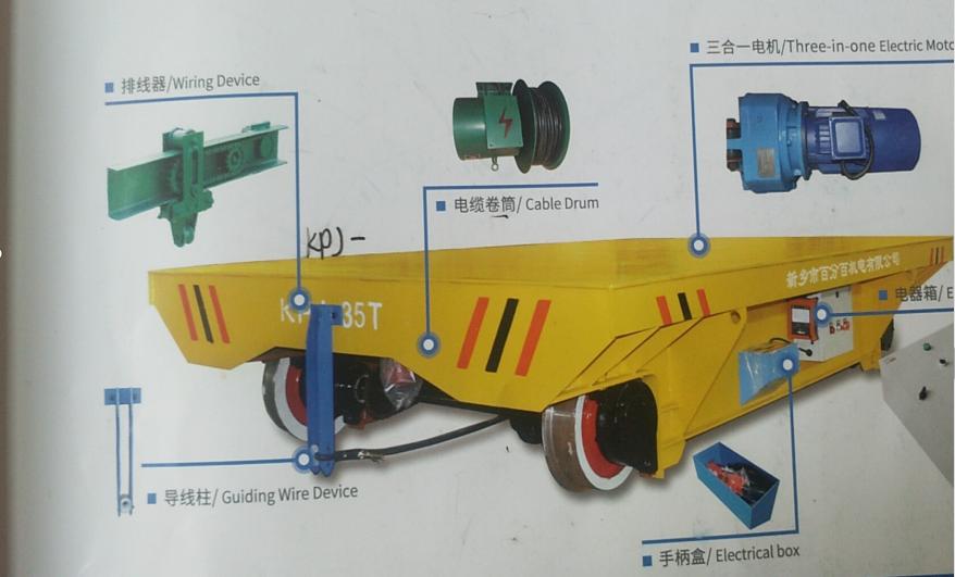 电缆卷筒10bet官网中文